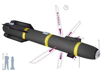 Управляемая ракета R9X. Гуманизм и чугунная бомба