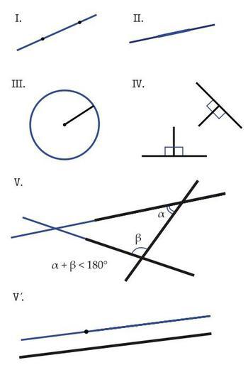 Какой бывает бесконечность ? Может быть, в математике её стоит запретить ?