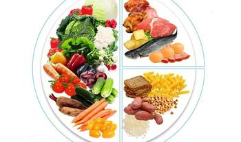 Правило тарелки. Простой способ похудеть и удержать вес