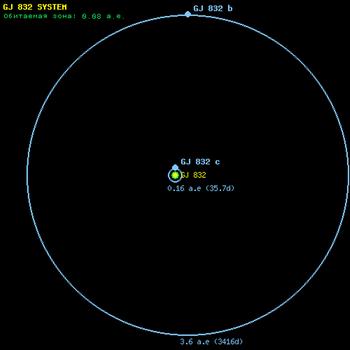 Учёные открыли планету-туман в созвездии Парус: Новый объект для возможной инопланетной жизни?