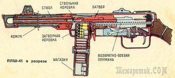 Тихая  революция в cтрелковом оружии.  ч. 2