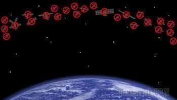 Что произойдет, если человечество лишится всех искусственных спутников