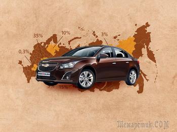 Как Opel, но попроще и подешевле: гид по покупке Chevrolet Cruze