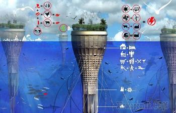10 сумасшедших футуристических предсказаний: технологии ближайшего будущего
