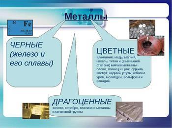 Какой самый прочный металл в мире — ТОП-5 элементов