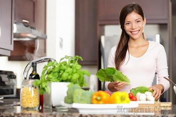 Вредные привычки до и после еды
