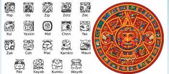 Гороскоп Майя по дате рождения и его толкование