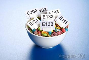 Вред пищевых добавок для человека