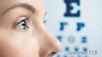Как улучшить зрение естественным образом
