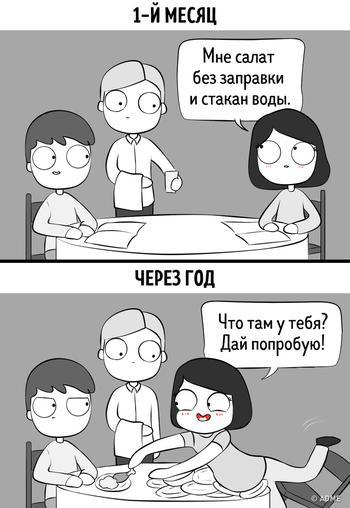 Комиксы о том, как выглядят отншения через месяц и через год