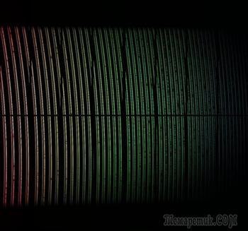 «Охотник за планетами» - инструмент ESPRESSO