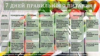 Идеальное тело  — правильное питание и тренировки