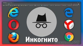 Что такое Режим Инкогнито (приватное окно, InPrivate) и как открыть (включить) в любых браузерах