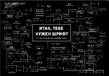 Красивый шрифт онлайн: ТОП-7 лучших сервисов для генерации