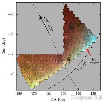 Астрономы открывают новый звездный поток в нашей Галактике
