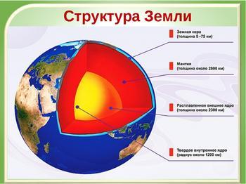 Что находится в центре Земли: железо и огонь, которые двигают планету?