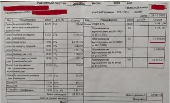 Российские учителя начали массово выкладывать в сеть квитанции со своими зарплатами