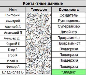15 человек, у которых такие должности, что просто закачаешься