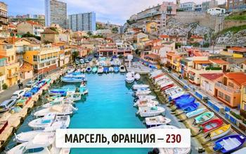 Самые солнечные и самые хмурые страны и города мира