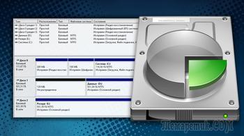 Нужно ли разбивать жёсткий диск на разделы в Windows?