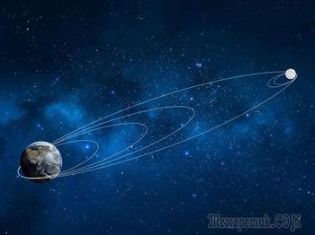 Израильский Beresheet совершил последний манёвр на пути к Луне
