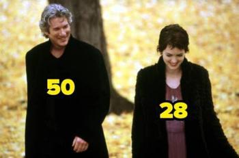 Разница в возрасте между актёрами и актрисами, сыгравшими пары