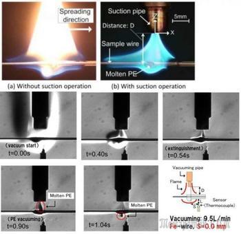Новый космический огнетушитель засасывает пламя в вакуумную камеру