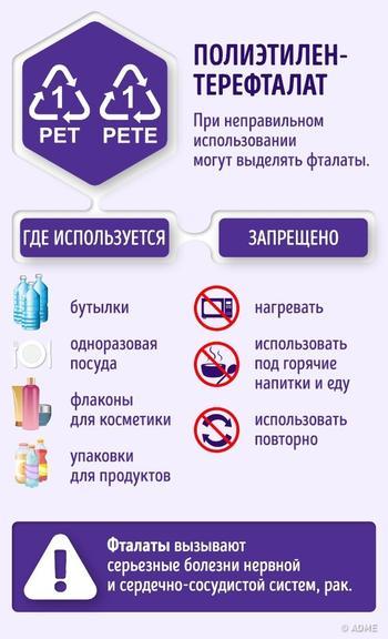 7 знаков на пластиковой посуде, игнорировать которые опасно