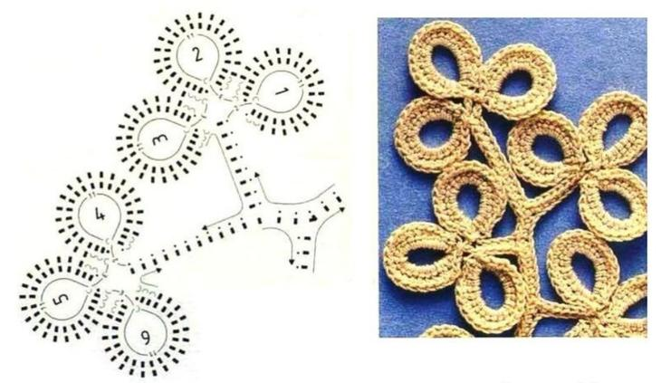 Схемы элементов ирландского кружева, связанных крючком, вариант 4