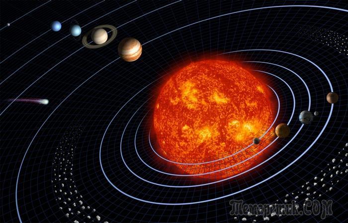 Малоизвестные факты о Солнце которые стоило бы знать всем жителям Земли
