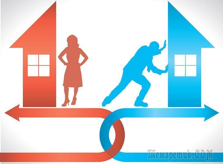 Изображение - Как делить квартиру, приобретенную в ипотеку до брака fullsize