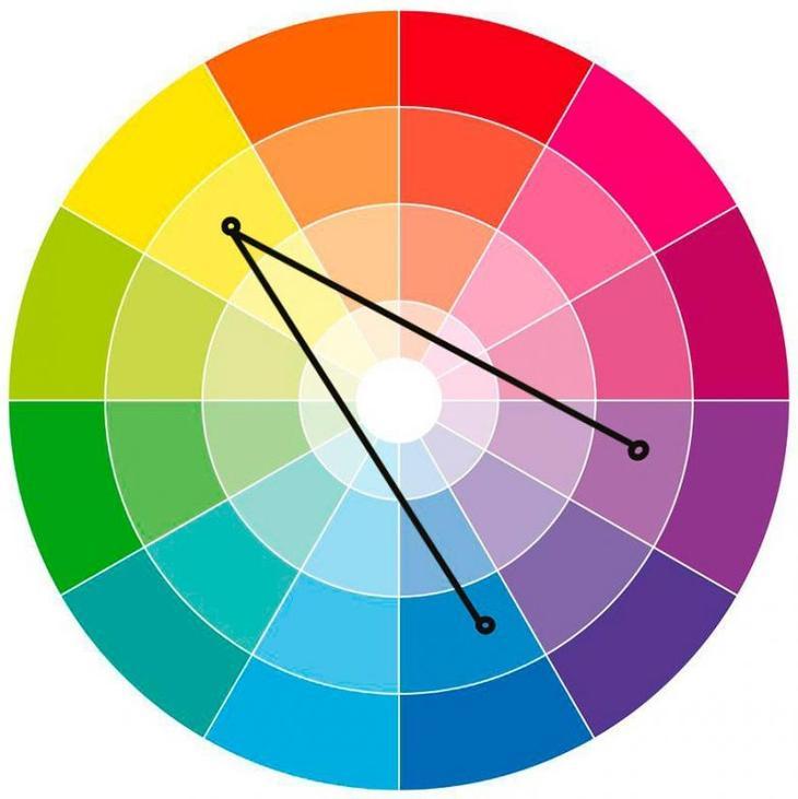 Как сочетать цвета в образе