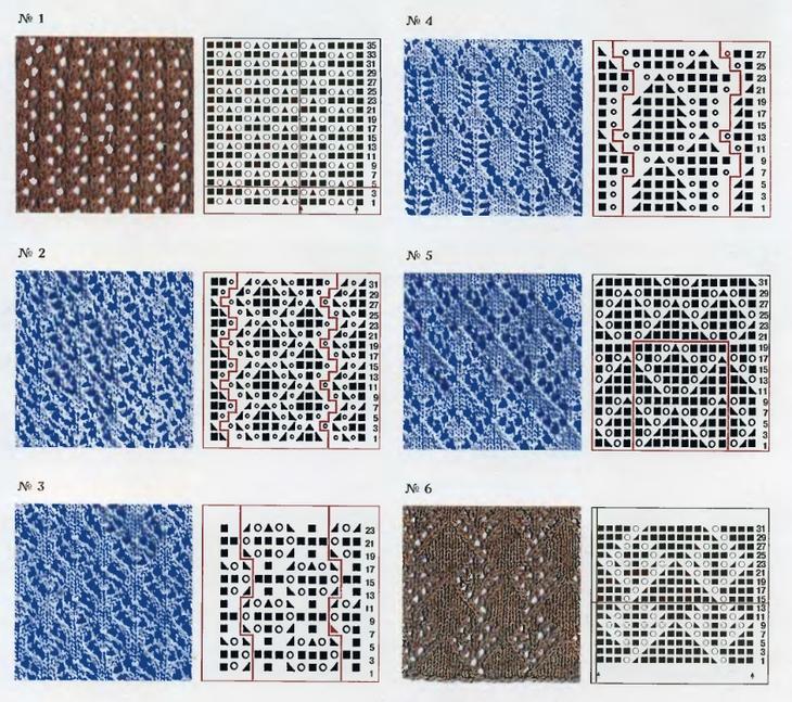 Схемы узоров для вязания женских жилетов спицами, пример 9
