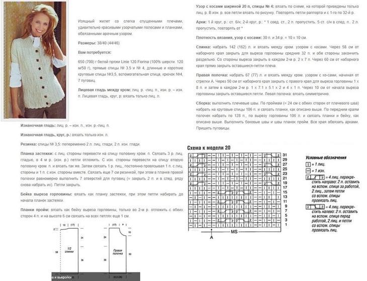 Схема и описание вязания спицами женского классического жилета на пуговицах, пример 1