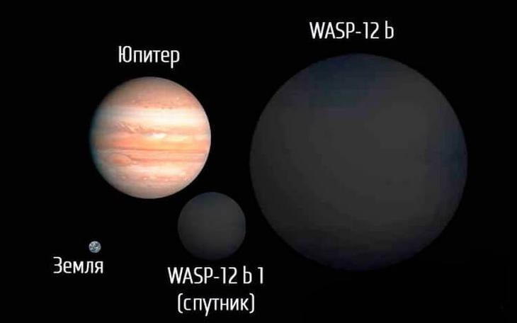 Самые большие объекты во Вселенной (11 фото)