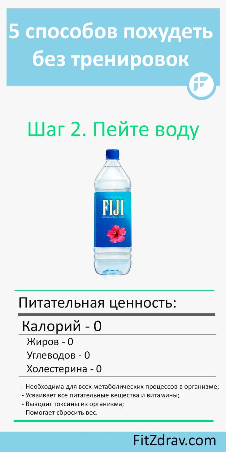 Воде для похудения без физических нагрузок