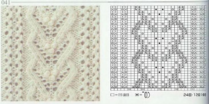 Схемы узоров для вязания женских жилетов спицами, пример 4