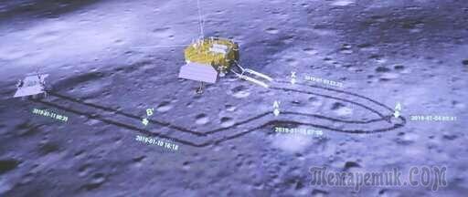 Китайская миссия к обратной стороне Луны увенчалась успехом