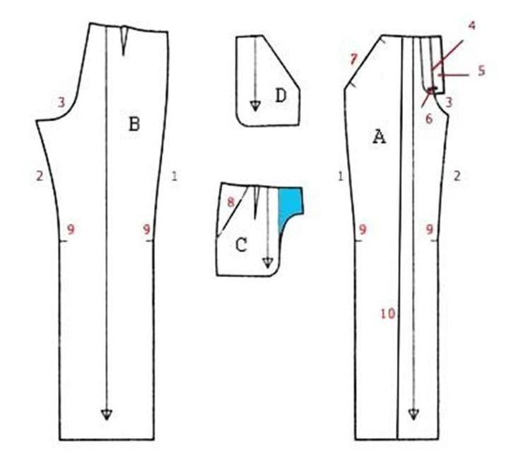 Выкройки карманов для женских брюк, сшитых своими руками, вариант 9