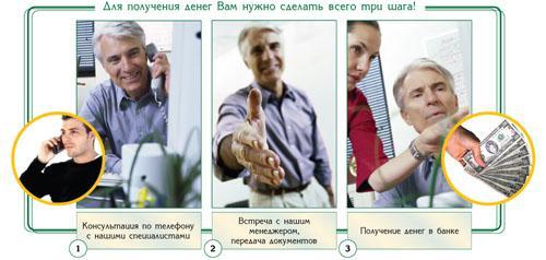 Где в России больше всего онлайн мошенников?