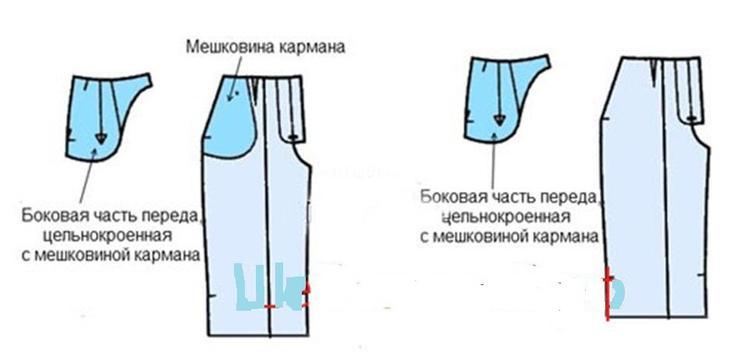 Выкройки карманов для женских брюк, сшитых своими руками, вариант 1