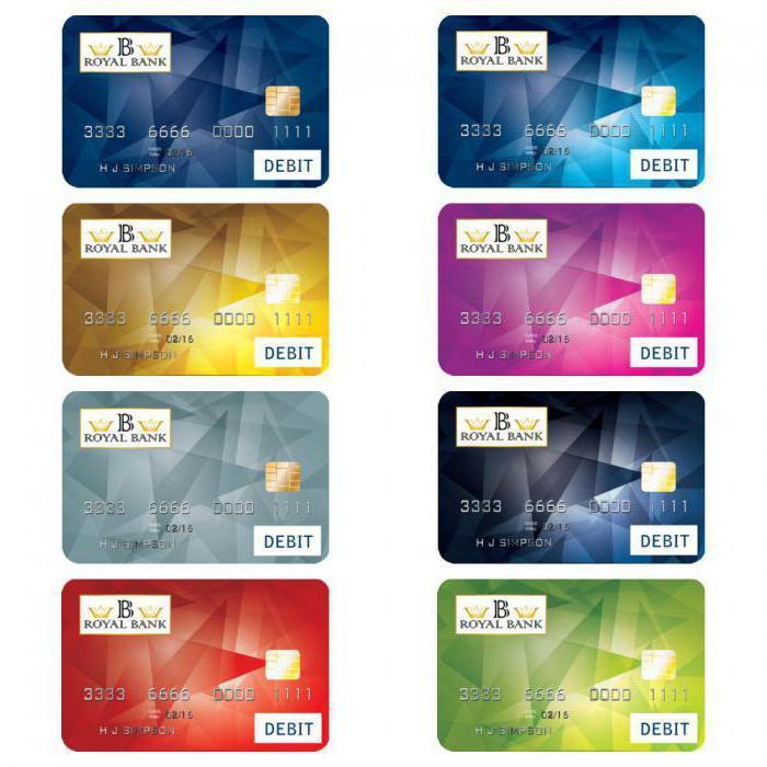 Виды банковских карточек