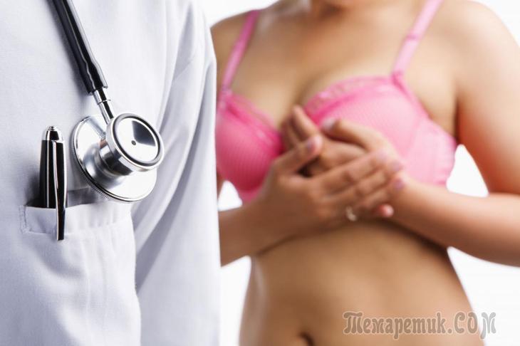 Гной в грудной железе у женщин