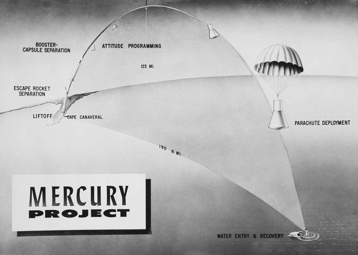 Траектория суборбитального полёта «Меркурий-Редстоун-3» /© wikimedia.org