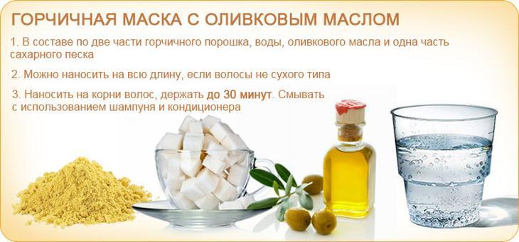 Маска для волос с горчицей и оливковым маслом