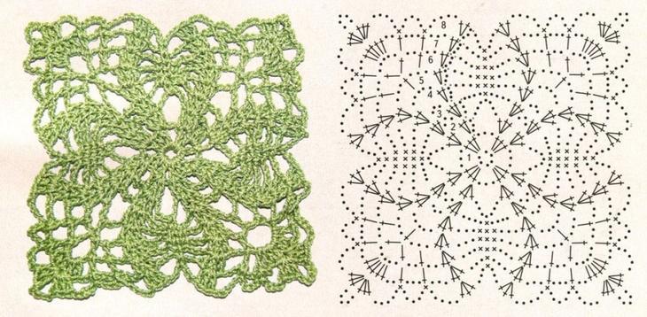 Схемы соединения для мотивов ирландского кружева крючком для начинающих, пример 10