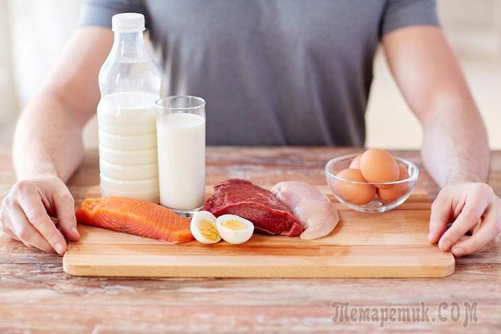 повышенный холестерин и гемоглобин