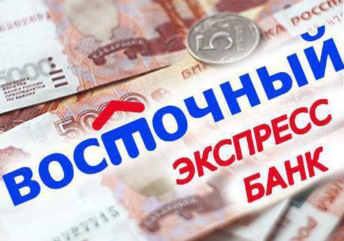 Банк Восточный Экспресс: отзывы клиентов о кредите наличными