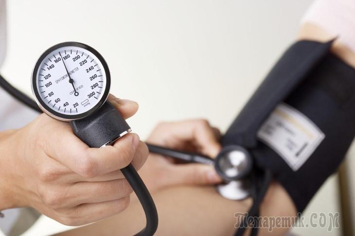 Первая помощь при высоком (повышенном) давлении в домашних условиях