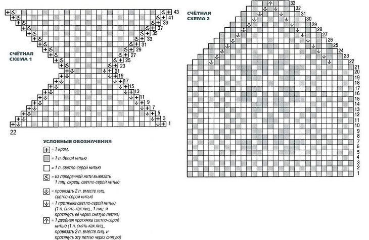 Схематическое изображение вязки